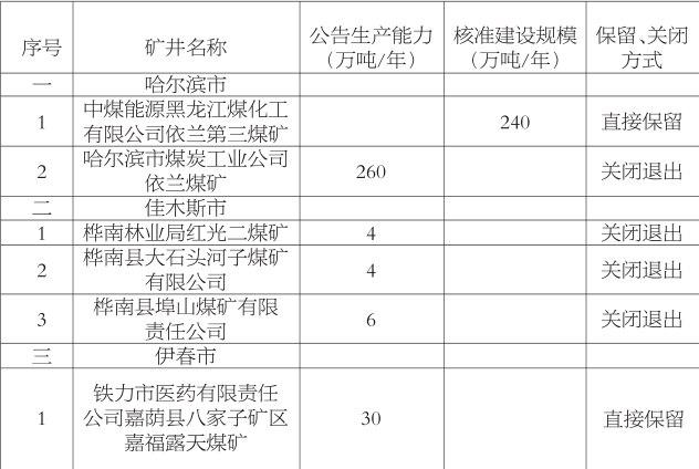 http://www.bvwet.club/wenhuayichan/129181.html