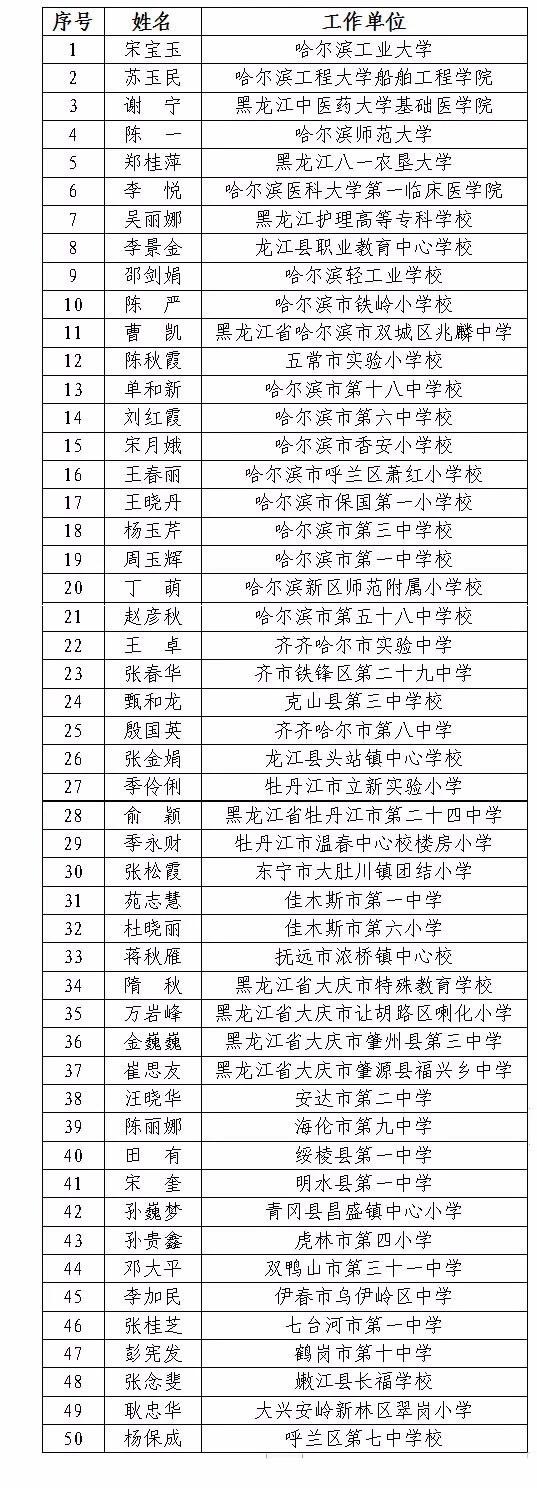 http://djpanaaz.com/heilongjiangfangchan/213773.html