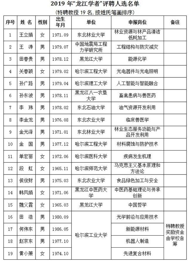 http://www.edaojz.cn/youxijingji/307329.html