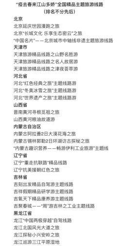 """""""疫去春来江山多娇""""黑龙江四条旅游线路跻身全国百强"""