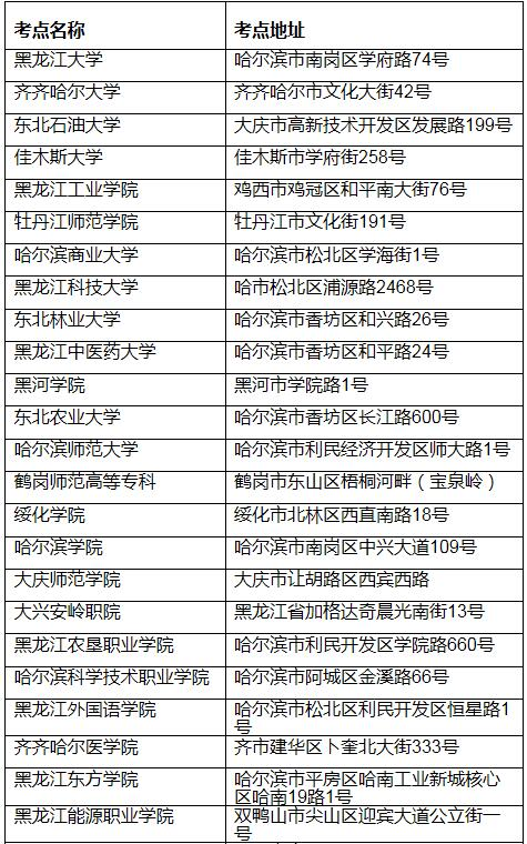 黑龙江省2020年9月全国计算机等级考试8月20日起报名