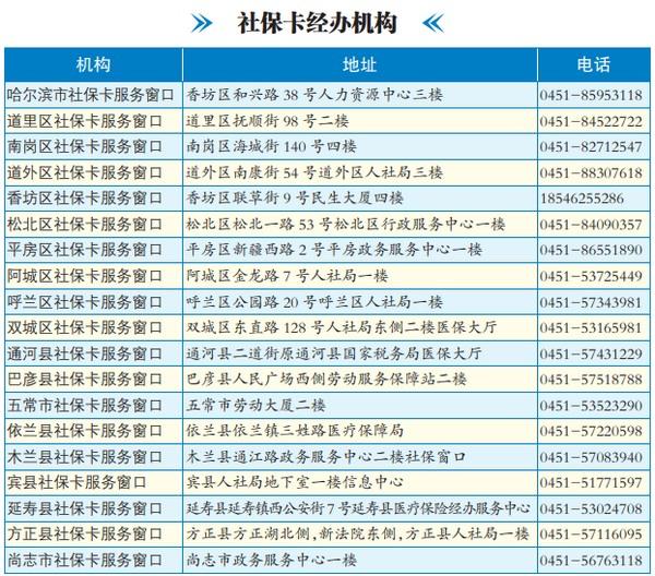 急症住院办社保卡当天领取哈尔滨市人社部门权威解答参保人员关心的热点问题